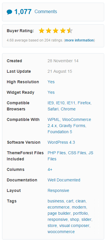 wordpress theme summry